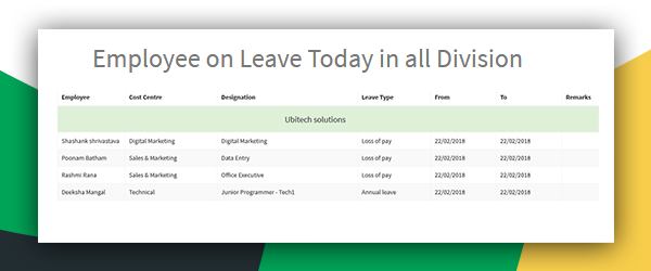 List of employees on leave by Top HR Software