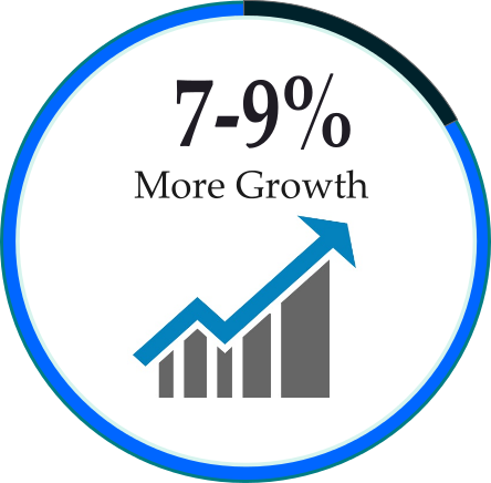 hrms - Increase company growth