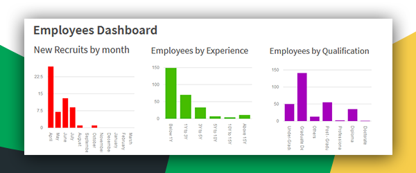 Employee information at fingertips with ubiHRM- HR software